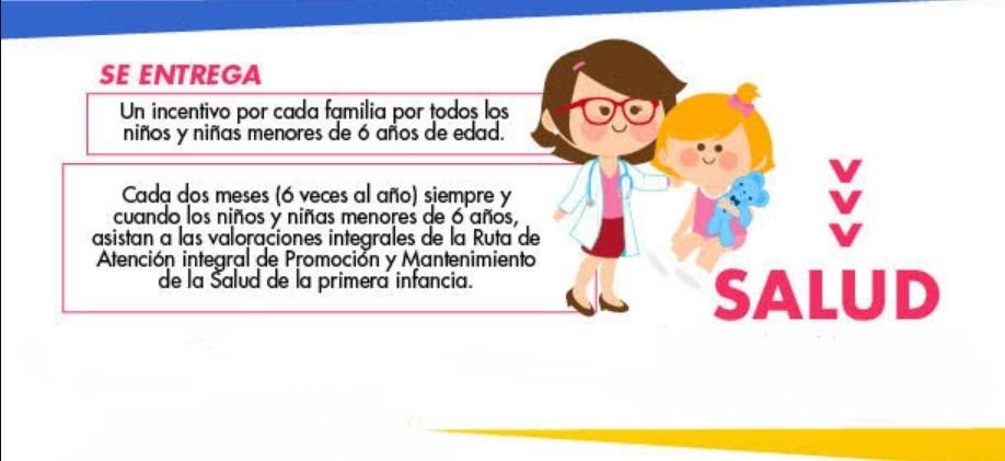 Incentivo de Salud familias en acción