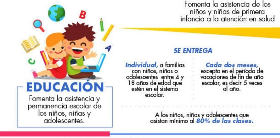Incentivo de educación familias en acción